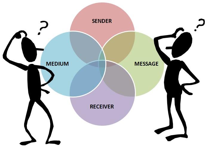 Роль переводчика в процессе коммуникации